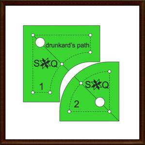 Drunkard's Path Vorlage Nähen Patchwork Quilting Lineal 2.5 Zoll