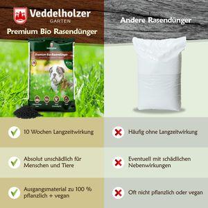 10,5 kg Biologischer Rasendünger mit Sofort- & Langzeitwirkung 100% pflanzlicher Ursprung unbedenklich für Kinder & Haustiere im Garten staubarmer Langzeitdünger Dünger für Rasen im Frühjahr & Sommer