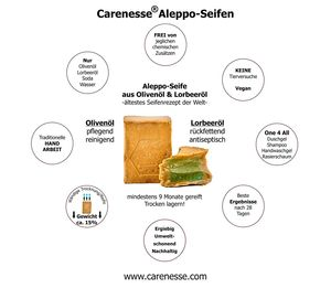 Carenesse® original Aleppo Seifen SIEGER Paket 4 x 200 g. Ausgezeichnete TOP Platzierungen mit Lorbeerölanteilen 5% 15% 20% 40% Olivenölseife Haarseife Naturseife Duschseife Traditionelle Handarbeit
