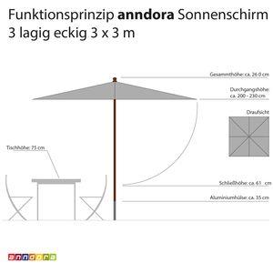 Sonnenschirm 3 Stofflagen 3 x 3 m quadratisch