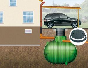 Regenwasser-Erdtank Columbus PKW befahrbar 4.500L GARANTIA 200044