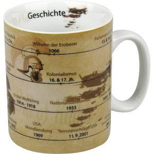 Könitz Becher Wissenschaft Geschichte
