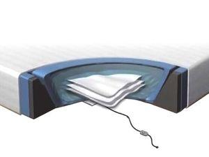 Wasserbettmatratzen Set Schaumstoff Polyester Vinyl für Bett 180 x 200 cm inklusive Zubehör