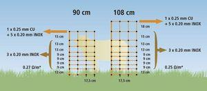 50 m elektrifizierbares Schafnetz für den universellen Einsatz Höhe 90 cm Wolfabwehrnetz
